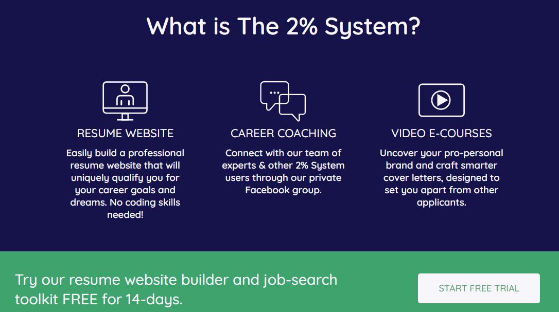 The 2 Percent Website